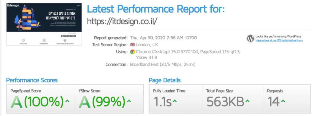 שיפור מהירות אתר - תמונה מכלי בדיקות מהירות אתרים .